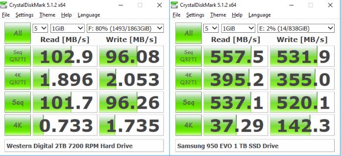 comparativa_velocidades